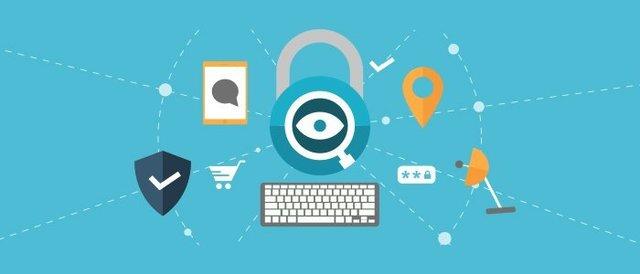 Linea del tiempo: Derecho a la protección de datos