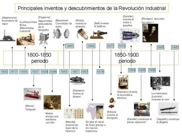 Inventos de la revoluci n industrial timeline timetoast for Cocinas industriales siglo