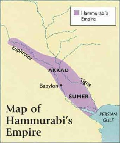 Fall of The Empire of Hammurabi