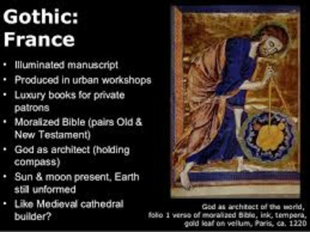 God as Architect of the world
