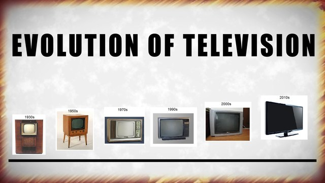 the history and development of television Kv-1310 the first in sony's exclusive line of trinitron color tvs this model offered approximately twice the brightness of tvs using conventional shadow-mask tubes.