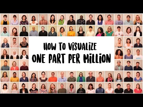 How to visualize one part per million - Kim Preshoff + The TED-Ed Community thumbnail