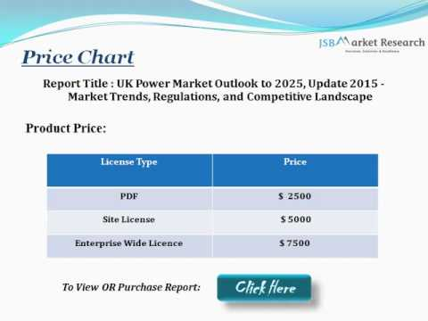 """jsb market research slovakia s cards Jsb market research offered the latest report on """"global air conditioner market to 2019 - market size, growth, and forecasts in nearly 70 countries ."""