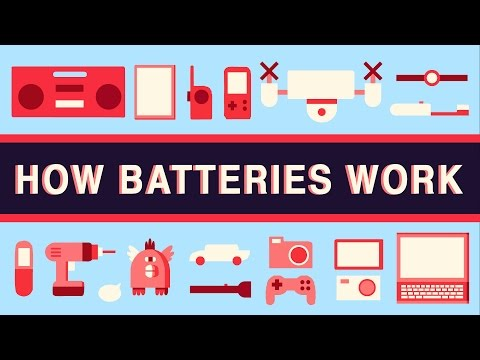 How batteries work - Adam Jacobson thumbnail