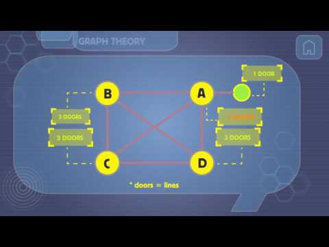 Can you solve the control room riddle? - Dennis Shasha thumbnail