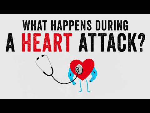 What happens during a heart attack? - Krishna Sudhir thumbnail