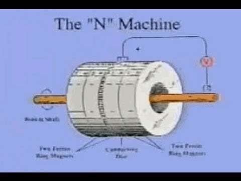 Nikola Tesla: Free Energy Cold Fusion Unlimited Power Secrets - Zero ...