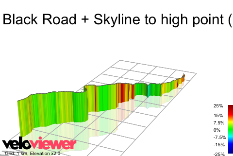 3D Elevation profile image for Black Road + Skyline to high point (Castle Rock)