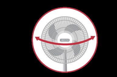 Sistema de oscilación orizontal (Ventiladores multi)