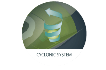 sistema cyclonic, aspiradora sin bolsa
