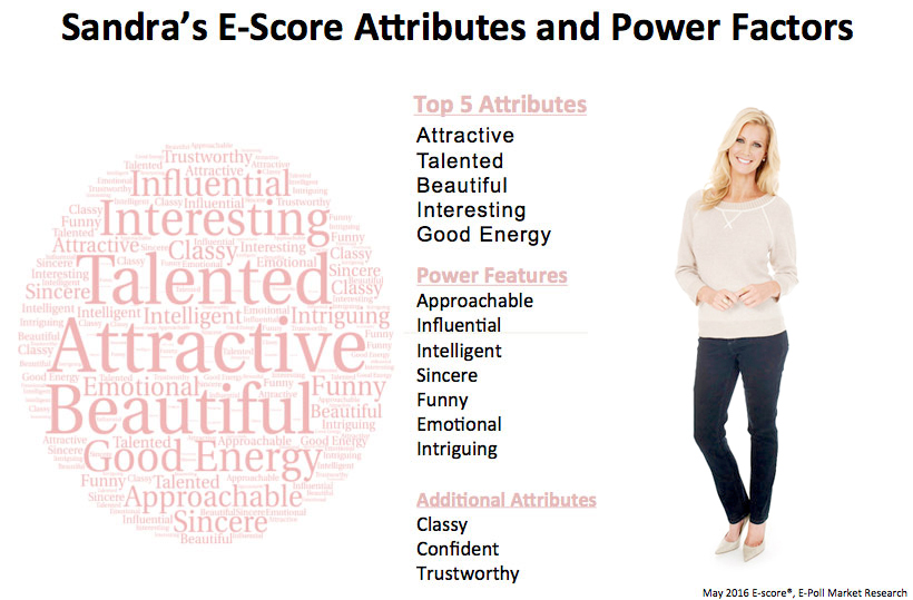 about-e-score-attributes-power-factors