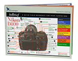 Nikon D800 inBrief Laminated Card