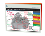Nikon D5300 inBrief Laminated Card