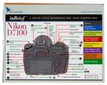 Nikon D7100 inBrief Laminated Card