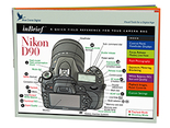 Nikon D90 inBrief Laminated Card