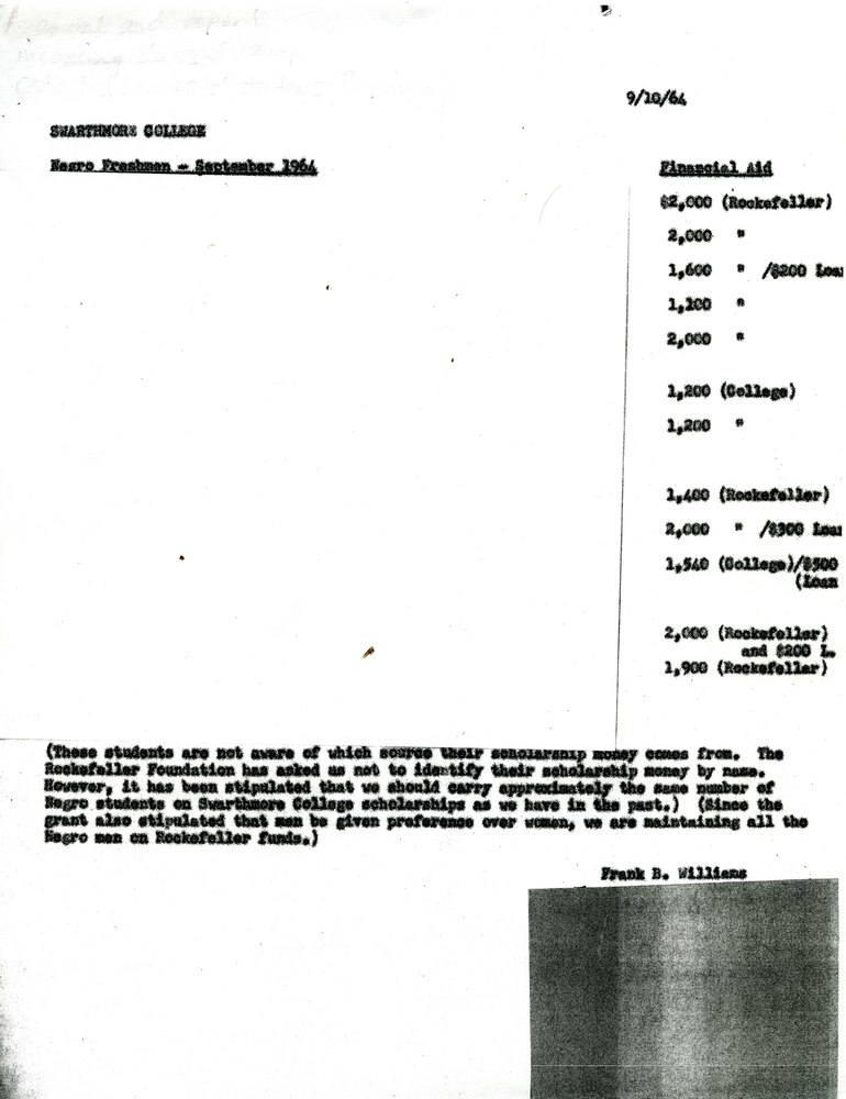 [Financial Aid Report for Incoming Black Students, 1964]