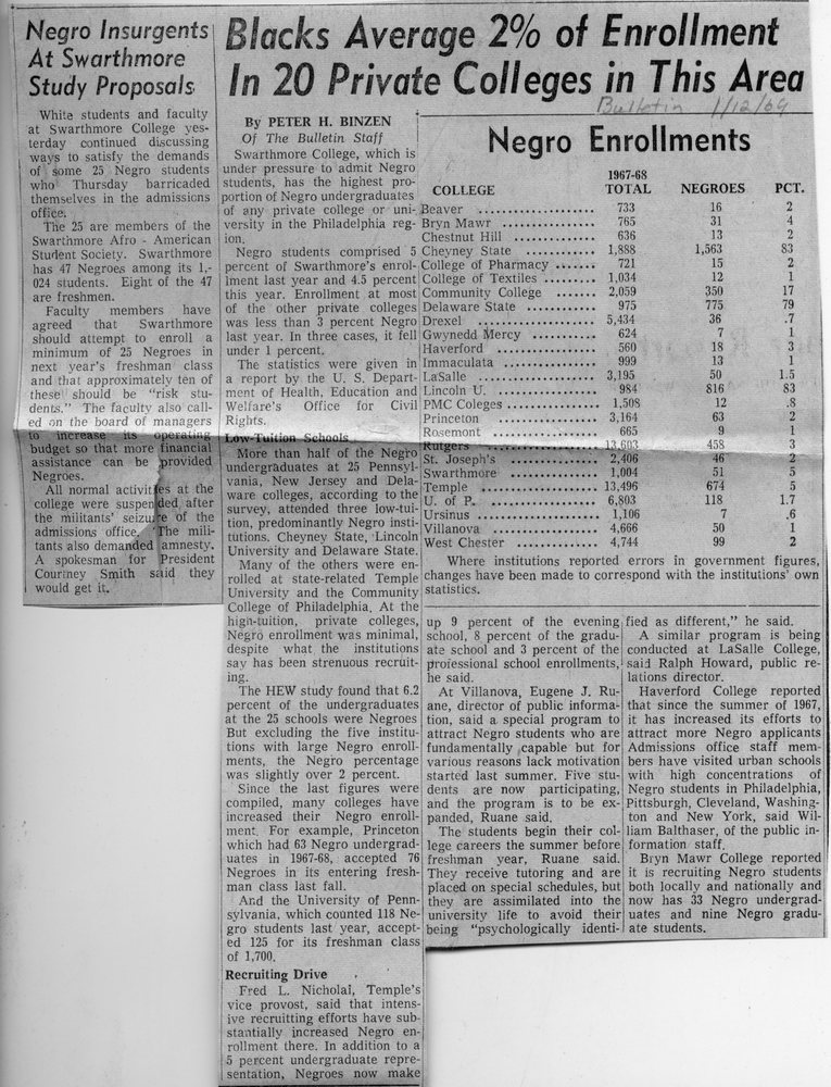 Bulletin, _Negro Insurgents at Swarthmore Study Proposals,_ _Blacks Average 2_ of Enrollment in 20 Private Colleges in This Area_ 1-12-69.jpg