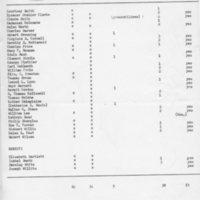 Names of Board Members.jpg
