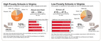 Profiles-of-High-and-Low-Poverty-Schools-1024x416.jpg