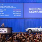 Gooding Sold 50 Cars For Over $1 Million