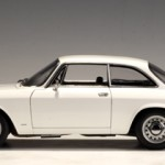 Alfa Romeo 1750 GTV – Model Car Profile