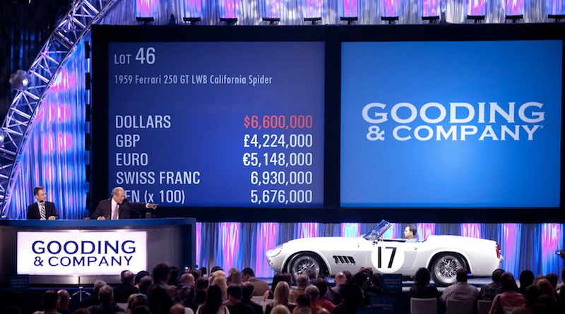 Gooding  Company Pebble Beach 2010  Auction Results
