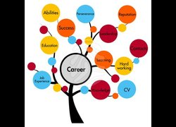 Career-concept-tree-job-experience-clipart-89650754