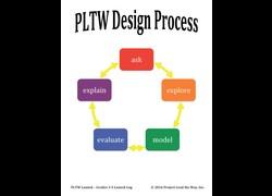 Pltw_poster_version_2_(2)