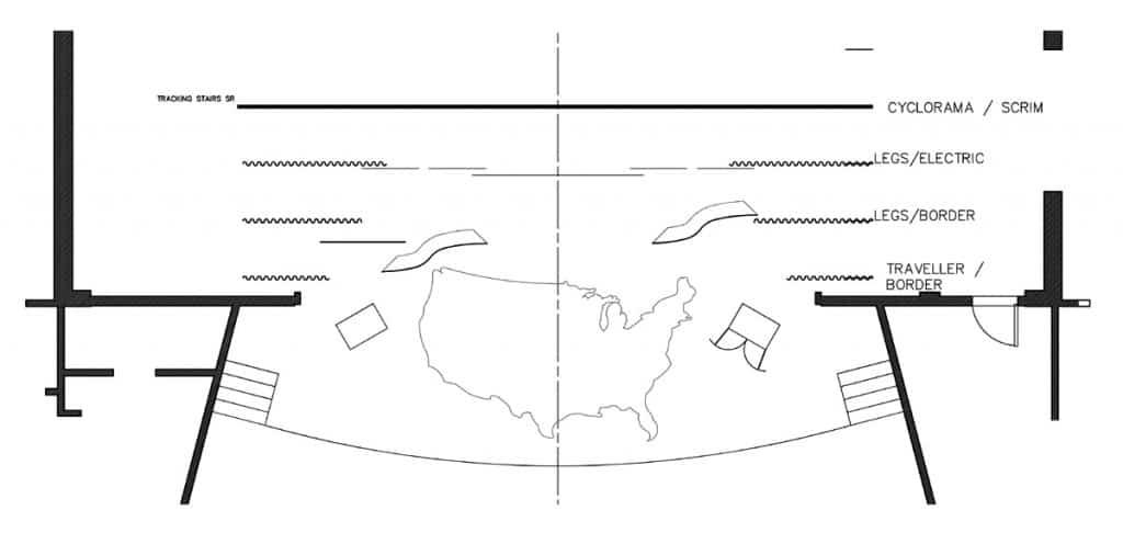 america_groundplan