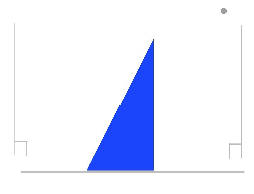 %e7%ad%89%e7%a9%8d%e4%b8%89%e8%a7%92%e5%bd%a2
