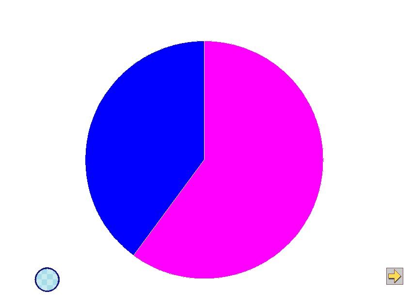 %e5%86%86%e3%82%b0%e3%83%a9%e3%83%95%e3%81%a7%e8%a1%a8%e3%81%99