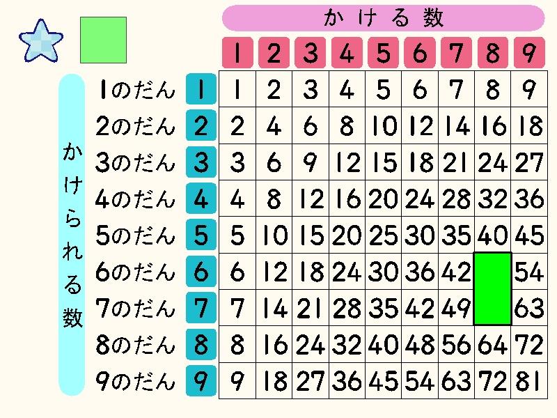 %e4%b9%9d%e4%b9%9d%e8%a1%a8%e3%81%a7%e6%89%8b%e5%93%81_p1_5hgokte0_
