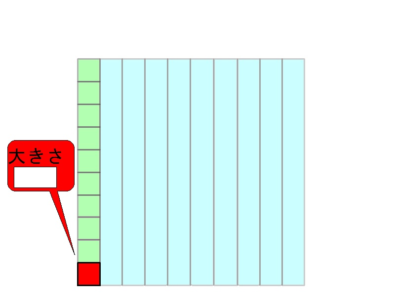 %e5%b0%8f%e6%95%b0%e3%81%ae%e4%bb%95%e7%b5%84%e3%81%bf(1%e3%81%8b%e3%82%890.001)_p5_5qjjek00_