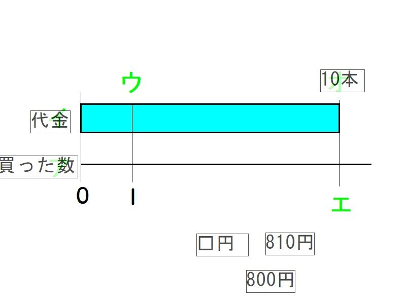%e2%96%a1%e3%82%92%e4%bd%bf%e3%81%a3%e3%81%9f%e5%bc%8f(%e3%81%8b%e3%81%91%e7%ae%97%e3%81%ae%e9%96%a2%e4%bf%82)_p2_7jqskxw0_