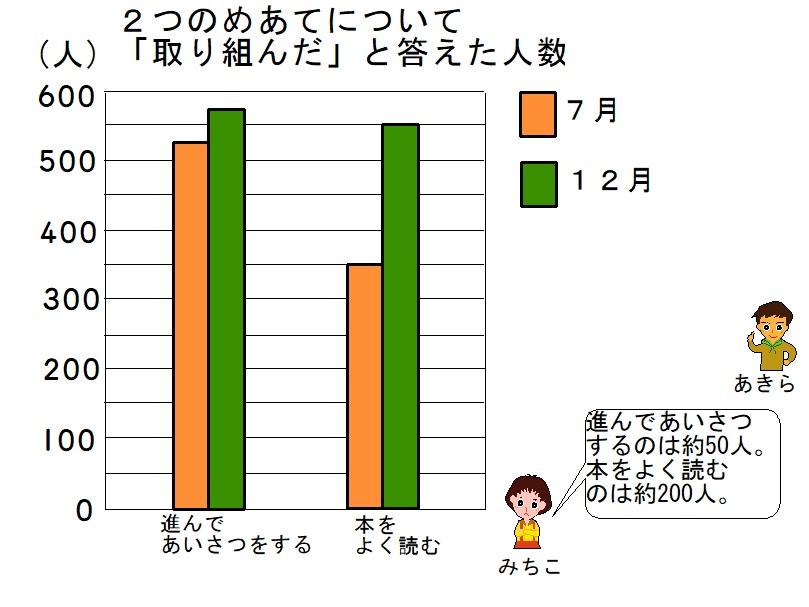 %ef%bc%92%e4%ba%ba%e3%81%ae%e8%a9%b1%e3%81%8c%e5%88%86%e3%81%8b%e3%82%8b%ef%bc%9f(%e8%a4%87%e6%95%b0%e3%81%ae%e6%a3%92%e3%82%b0%e3%83%a9%e3%83%95)_p1_7ubtlhm0_