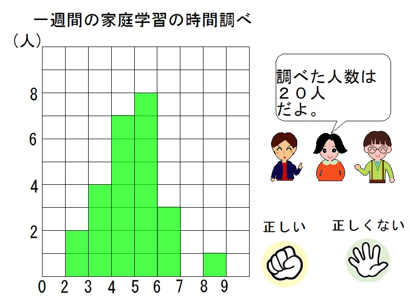 %e5%ae%b6%e5%ba%ad%e5%ad%a6%e7%bf%92%e3%81%ae%e6%99%82%e9%96%93%e8%aa%bf%e3%81%b9(%e3%83%92%e3%82%b9%e3%83%88%e3%82%b0%e3%83%a9%e3%83%a0)_p2_7r5qolg0_