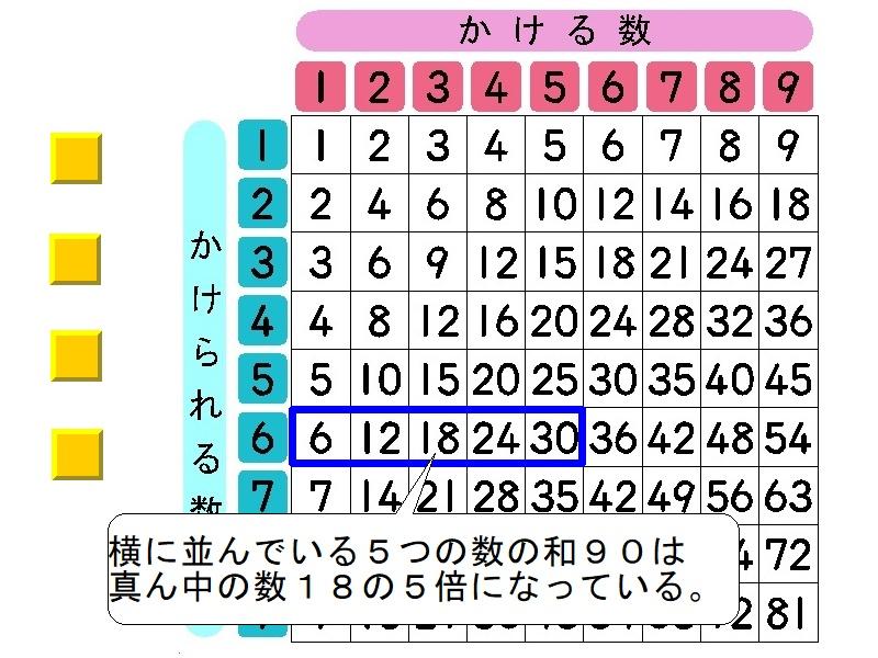 %e4%b9%9d%e4%b9%9d%e3%81%ae%e8%a1%a8(2018%e5%85%a8%e5%9b%bd%e5%ad%a6%e5%8a%9b%e8%aa%bf%e6%9f%bbb-4-2)_p1_8lgcsq80_