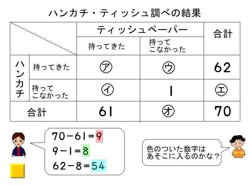 %e4%ba%8c%e6%ac%a1%e5%85%83%e8%a1%a8%e3%81%ae%e8%ab%96%e7%90%86%e7%9a%84%e8%80%83%e5%af%9f(2017%e5%85%a8%e5%9b%bd%e5%ad%a6%e5%8a%9b%e5%ad%a6%e7%bf%92%e7%8a%b6%e6%b3%81%e8%aa%bf%e6%9f%bbb-4)_p1_8n2l6sr0_