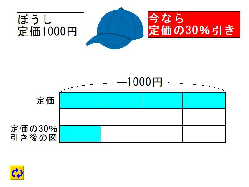 %e5%ae%9a%e4%be%a1%e3%81%ae30%ef%bc%85%e5%bc%95%e3%81%8d%e5%be%8c%e3%81%ae%e5%9b%b3(2010%e5%85%a8%e5%9b%bd%e5%ad%a6%e5%8a%9b%e5%ad%a6%e7%bf%92%e7%8a%b6%e6%b3%81%e8%aa%bf%e6%9f%bbb-5)_p1_8n2y0wk0_