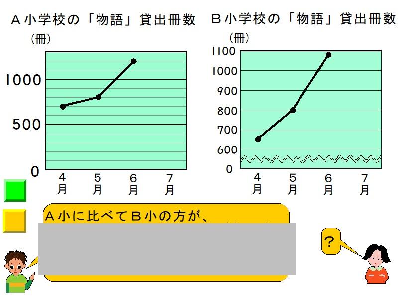 %e6%9c%ac%e3%81%ae%e8%b2%b8%e5%87%ba%e5%86%8a%e6%95%b0%e8%aa%bf%e3%81%b9(2016%e5%85%a8%e5%9b%bd%e5%ad%a6%e5%8a%9b%e5%ad%a6%e7%bf%92%e7%8a%b6%e6%b3%81%e8%aa%bf%e6%9f%bbb-4)_p1_8rpmly60_