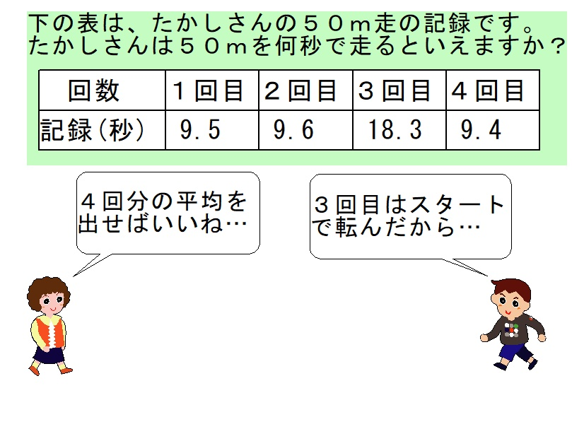 %e5%b9%b3%e5%9d%87(%e3%81%a8%e3%81%b3%e3%81%ac%e3%81%91%e3%81%9f%e6%95%b0%e5%80%a4)_p1_8wziuo90_