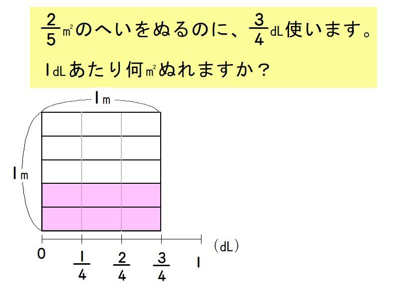 5%e5%88%86%e3%81%ae2%c3%b7%e5%88%86%e6%95%b0%e3%81%ae%e5%9b%b3_p2_8xi6ytn0_