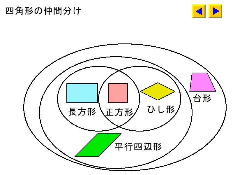 %e5%9b%9b%e8%a7%92%e5%bd%a2%e3%81%ae%e9%96%a2%e4%bf%82_p5_8bymnmb0_
