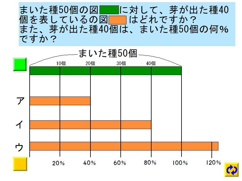 %e3%83%98%e3%83%81%e3%83%9e%e3%81%ae%e7%99%ba%e8%8a%bd%e7%8e%87(2020%e5%85%a8%e5%9b%bd%e5%ad%a6%e5%8a%9b%e5%ad%a6%e7%bf%92%e7%8a%b6%e6%b3%81%e8%aa%bf%e6%9f%bb4-1)_p1_8er6jw80_