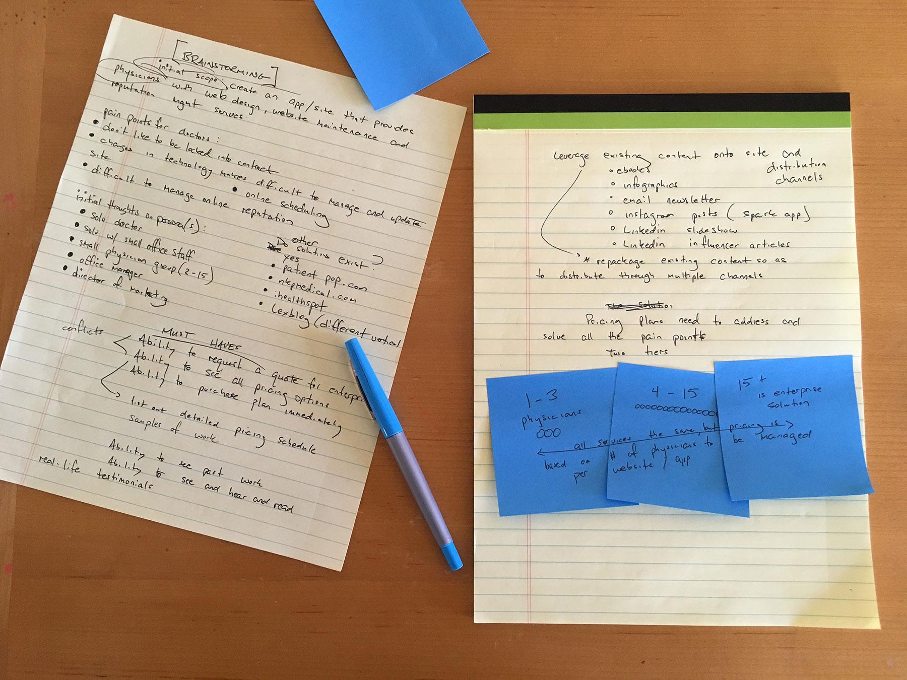 Affinity Diagram & Card Sorting