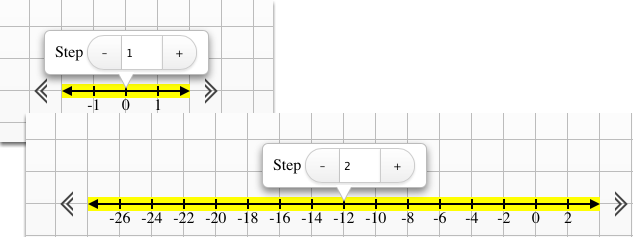 To add titles, drag the Drag the number line to the display area.