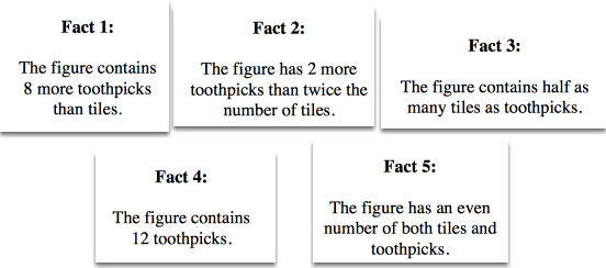 Use the facts below and your team to assign each fact to a Figure.