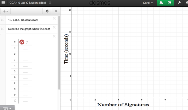 "Lab C: Record the ""Number of Signatures"" and ""Time (seconds)"" in the table below."