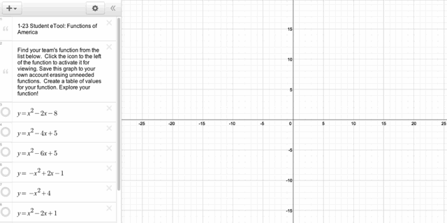 "Click on the ""white"" circles to view graphs.  Teams can customize this graph by deleting unneeded graphs and modifying the one for their project."