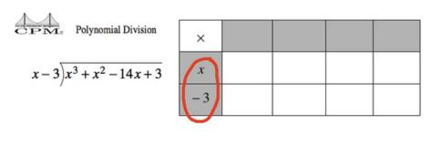 Set up a generic rectangle.